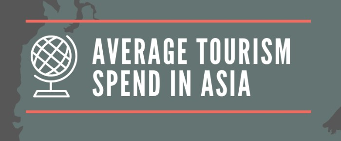 The value of tourists in Asia