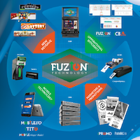 JCM brings Fuzion to G2E'20